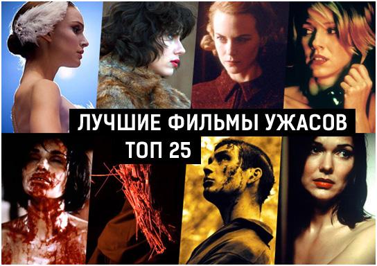 лучшие фильмы ужасов топ 25 обзоры кино