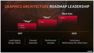 Radeon RX Vega   Amd